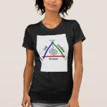 triangle_life camisetas