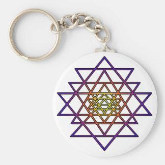Triangle Mandala yellow purple Sri Yantra Keychain