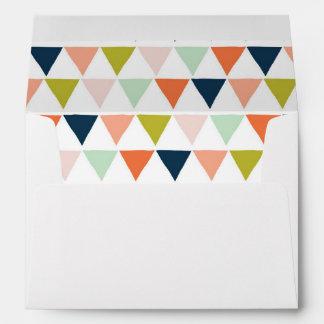 Triangles Envelope