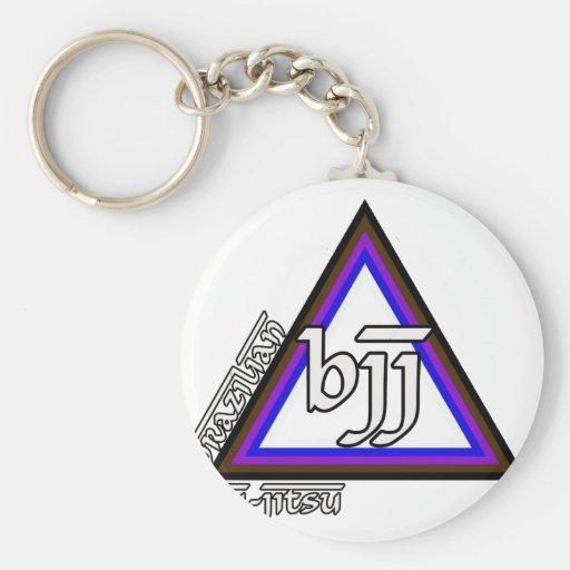 Triángulo de Jiu Jitsu BJJ del brasilen@o del prog Llaveros Personalizados