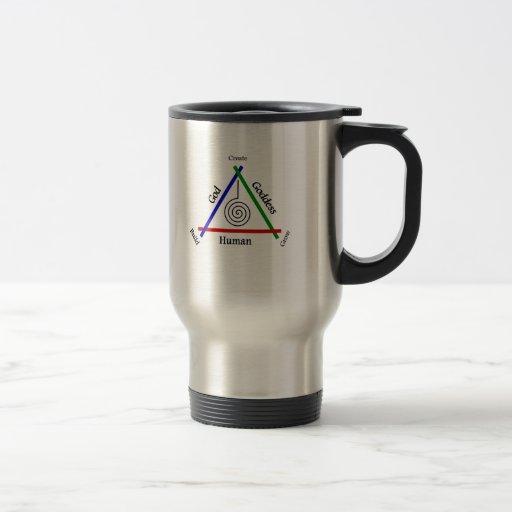 Triángulo de la vida taza de café
