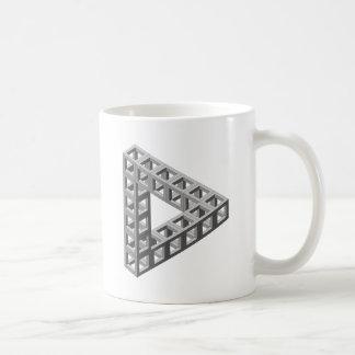 Triángulo imposible de la ilusión óptica taza de café