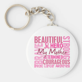 Tribute Square Mother Breast Cancer Keychain
