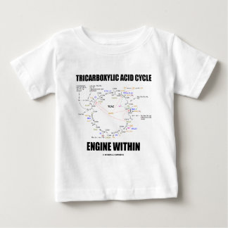 Tricarboxylic Acid Cycle Engine Within Krebs Cycle T-shirts