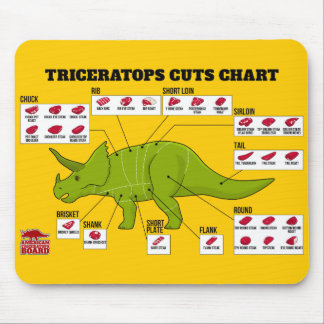 Triceratops Cuts Chart Mouse Pad