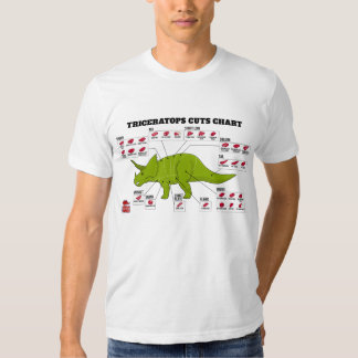 Triceratops Cuts Chart Shirt