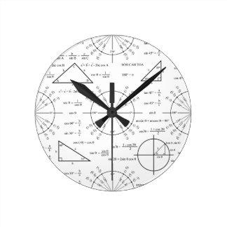 Trig & Triangles Round Clock