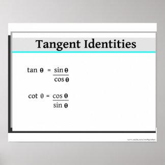 Trigonometría: Identidades de la tangente Póster