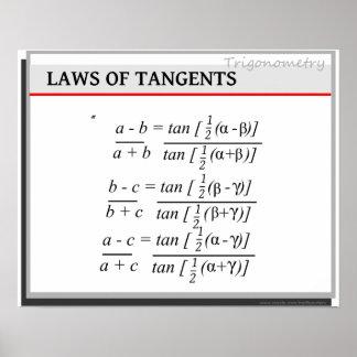 Trigonometría: Leyes de tangentes Póster
