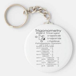 trigonometría llavero redondo tipo pin