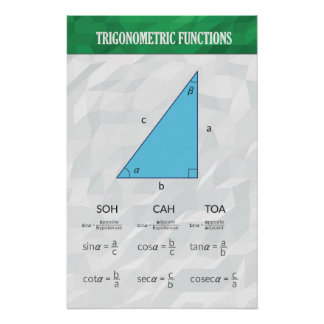 Trigonometric Functions - Math Poster
