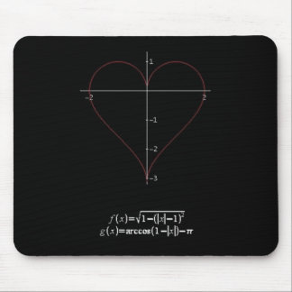 Trigonometric Heart Mousepad