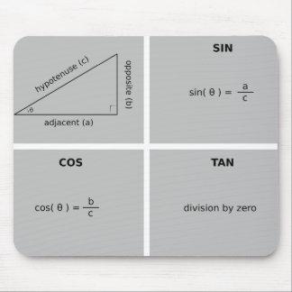 Trigonometry Mousepads