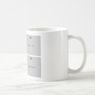 Trigonometry Mug