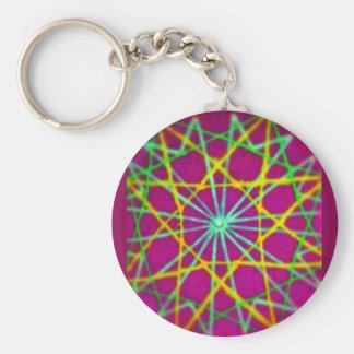 trime tavel basic round button keychain