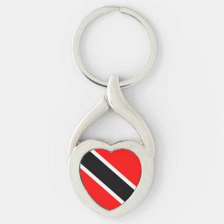 Trinidad and Tobago Keychain