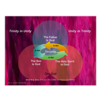 Trinity Chart Large Format Poster