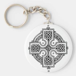 Trinity Congregation keychain