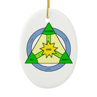 Trinity Ornament ornament