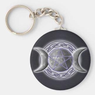 Triple Goddess Basic Round Button Keychain