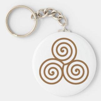 Triple Spiral Keychain