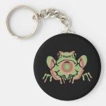 Trippy Frog Keychains