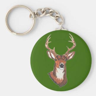 Trophy Buck Rack Mount Basic Round Button Keychain