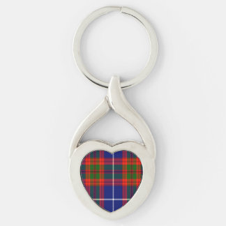 Trotter Scottish Tartan Keychain