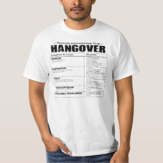 Troubleshooting the Hangover T-shirts