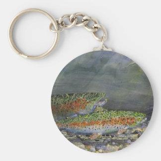 Trucha arco iris llavero redondo tipo pin