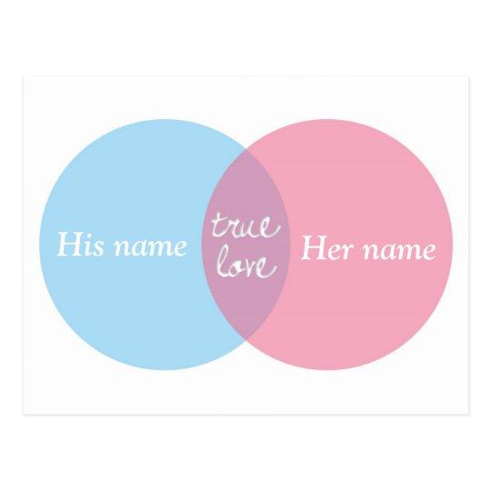 True Love Venn Diagram Postcard
