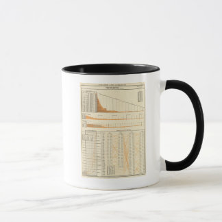True valuation mug