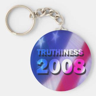 TRUTHINESS 2008 BASIC ROUND BUTTON KEYCHAIN