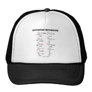 Tryptophan Metabolism (Chemistry) Hat