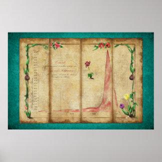 Tulipomania Graph (mint) Poster