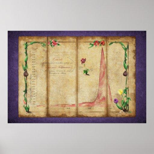 Tulipomania Graph (purple) Posters