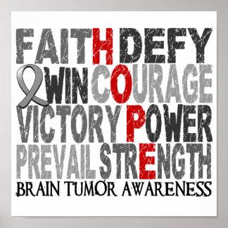 Tumor cerebral del collage de la palabra de la esp póster