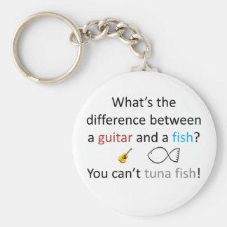 Tuna Fish Joke Keychain