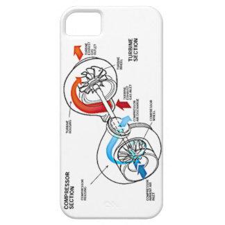 Turbo Design iPhone SE/5/5s Case