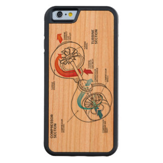 Turbo How-to phone case