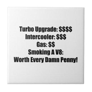 Turbo Upgrade Intercooler Gas Smoking a V8 Worth E Ceramic Tile
