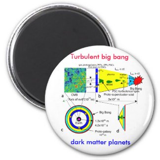 Turbulent big bang to dark matter planets magnet