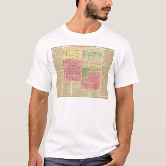 Turkey and Persia, from 1299 to 1815 T-Shirt