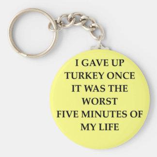TURKEY.jpg Basic Round Button Keychain