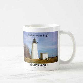 Turkey Point Light, Maryland Mug