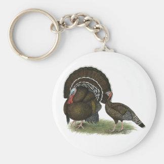 Turkey Standard Bronze Keychain