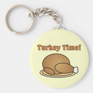 Turkey Time Thanksgiving Keychain