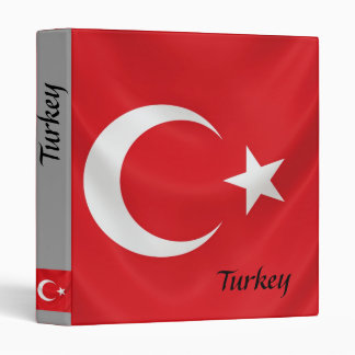 Turkey, travel memory binder