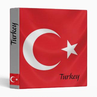 Turkey, travel memory binder
