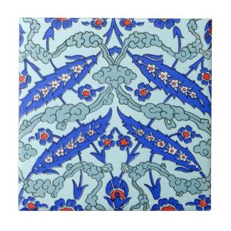 Turkish Border Turquoise Tile